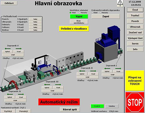 Control and diagnostic system with visualization.